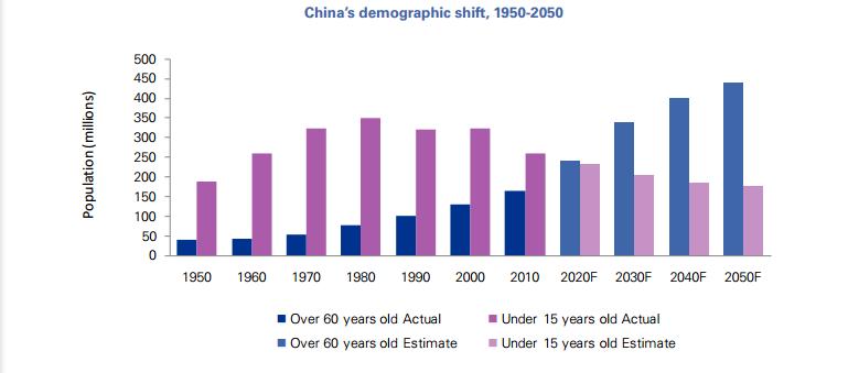 mercado laboral de China