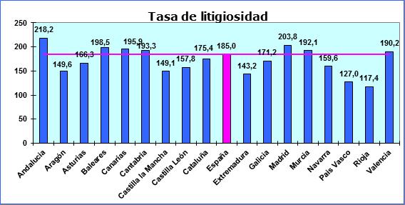 Cálculos realizados sobre las cifras de población del INE, a 1 de enero de 2014.